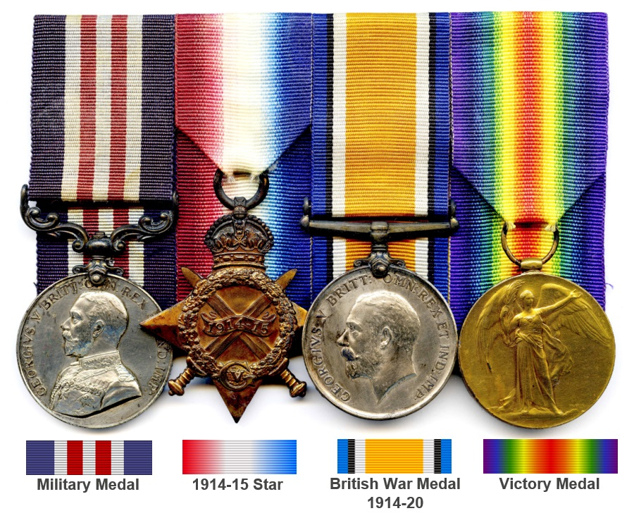 Frederick Veness Medals